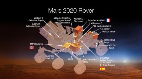 Kilde: NASA