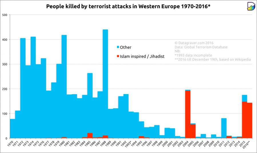 terror20161220-i2_islam